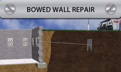 Keep Your Home Structurally Strong With BDB Wall Anchors