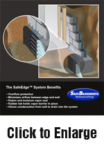 Safe Edge Basement Waterproofing Systems
